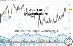 CARREFOUR - Hebdomadaire