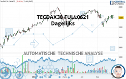 TECDAX30 FULL0921 - Dagelijks