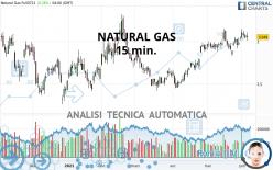 NATURAL GAS - 15 min.