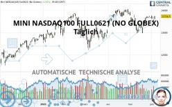 MINI NASDAQ100 FULL0921 (NO GLOBEX) - Täglich