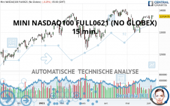 MINI NASDAQ100 FULL0921 (NO GLOBEX) - 15 min.