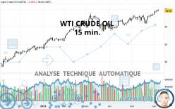 WTI CRUDE OIL - 15 min.