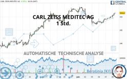 CARL ZEISS MEDITEC AG - 1 Std.