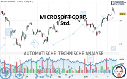 MICROSOFT CORP. - 1 Std.