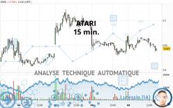 ATARI - 15 min.