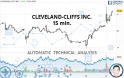 CLEVELAND-CLIFFS INC. - 15 min.