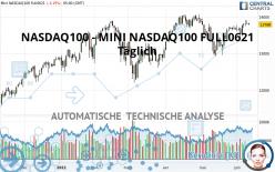 NASDAQ100 - MINI NASDAQ100 FULL0921 - Täglich