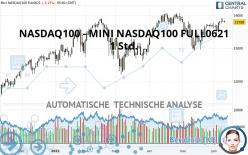NASDAQ100 - MINI NASDAQ100 FULL0921 - 1 Std.