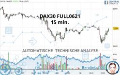 DAX30 FULL0921 - 15 min.