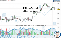 PALLADIUM - Giornaliero