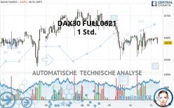 DAX30 FULL0921 - 1 Std.