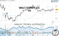WALT DISNEY CO. - 1H