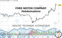 FORD MOTOR COMPANY - Settimanale