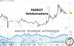 PARROT - Settimanale