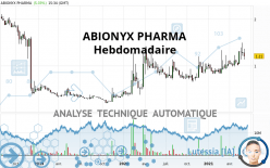 ABIONYX PHARMA - Settimanale