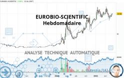 EUROBIO-SCIENTIFIC - Hebdomadaire