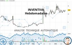 INVENTIVA - Settimanale