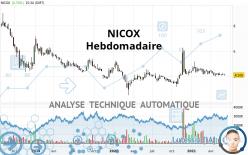 NICOX - Settimanale