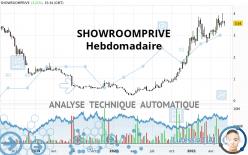 SHOWROOMPRIVE - Settimanale