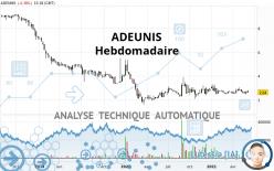 ADEUNIS - Settimanale