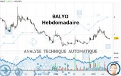 BALYO - Settimanale