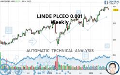 LINDE PLCEO 0.001 - Settimanale