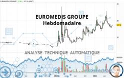 EUROMEDIS GROUPE - Settimanale