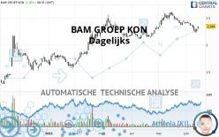 BAM GROEP KON - Dagelijks