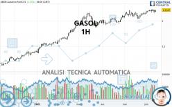 GASOL - 1H