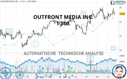 OUTFRONT MEDIA INC. - 1H