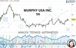 MURPHY USA INC. - 1H