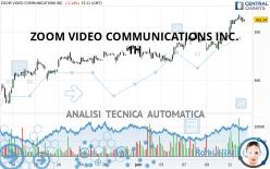 ZOOM VIDEO COMMUNICATIONS INC. - 1H