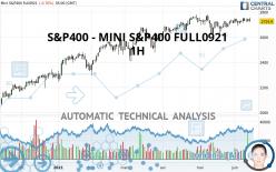 S&P400 - MINI S&P400 FULL0921 - 1H
