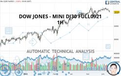DOW JONES - MINI DJ30 FULL0921 - 1H