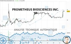 PROMETHEUS BIOSCIENCES INC. - 1H