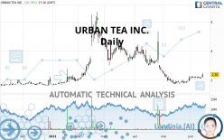 URBAN TEA INC. - Giornaliero
