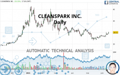 CLEANSPARK INC. - Giornaliero