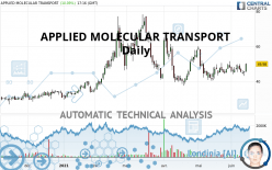 APPLIED MOLECULAR TRANSPORT - Giornaliero