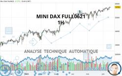 MINI DAX FULL0921 - 1H