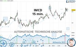 IMCD - 15 min.