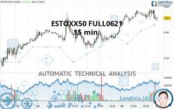 ESTOXX50 FULL0921 - 15 min.