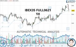 IBEX35 FULL0721 - 1H