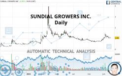 SUNDIAL GROWERS INC. - Daily