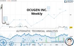 OCUGEN INC. - Weekly