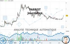 PARROT - Journalier