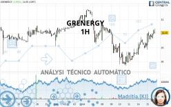 GRENERGY - 1H