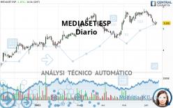 MEDIASET ESP - Diario