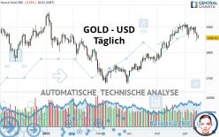 GOLD - USD - Täglich
