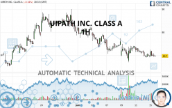 UIPATH INC. CLASS A - 1H