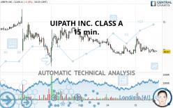 UIPATH INC. CLASS A - 15 min.